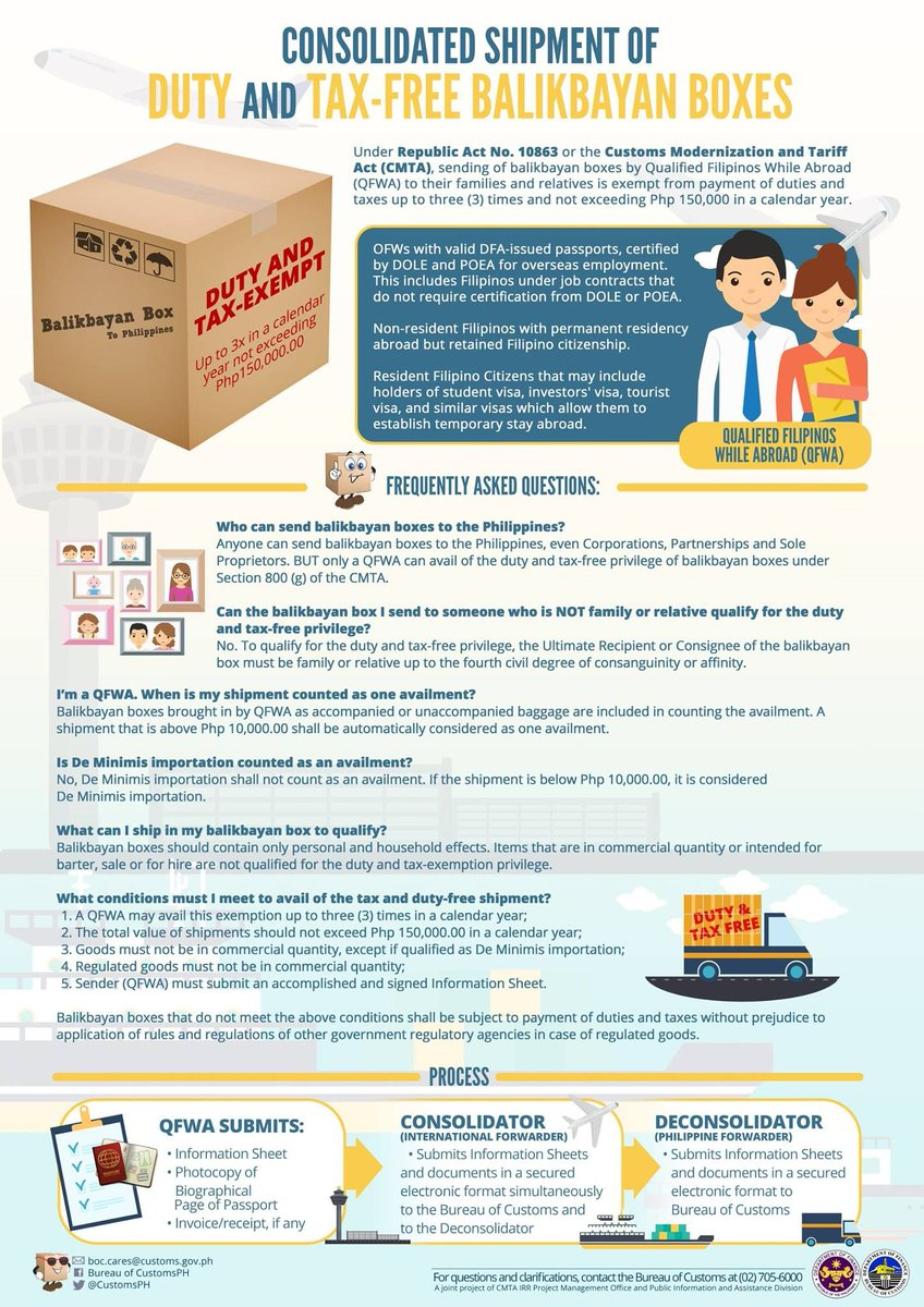 balikbayan box rules by BoC PH