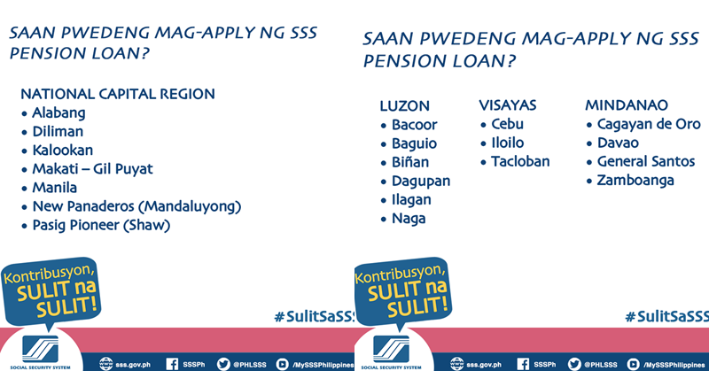 How to Avail the SSS Pension Loan Program