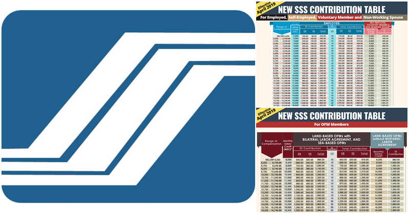 SSS Monthly Contribution Table & Schedule of Payment 2019