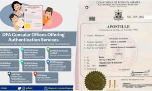 List of DFA Consular Offices for Document Authentication